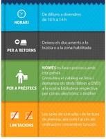 Infografia reobertura biblioteques