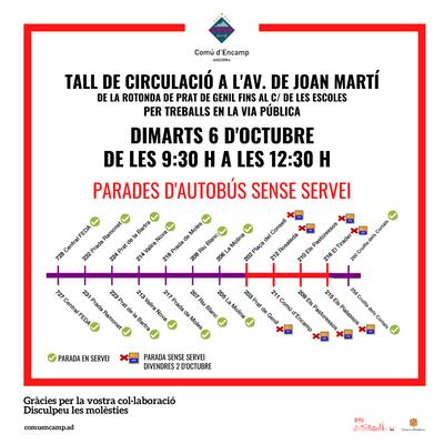 Tall puntual de la circulació dimarts 6 d'octubre, al matí, a un tram de l'Av. de Joan Martí